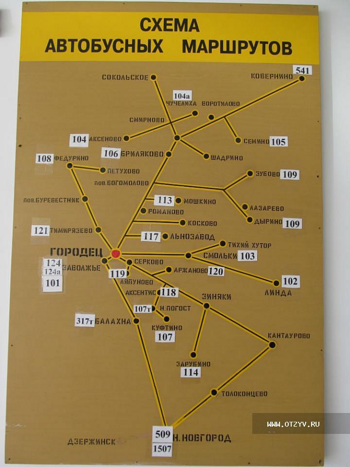 Расписание автобуса городец дзержинск