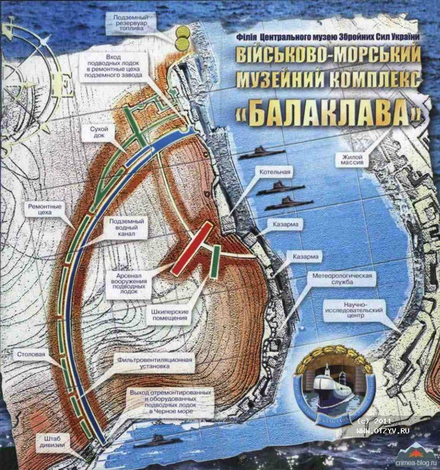 Российская подземная база подводных лодок в балаклаве, было-стало