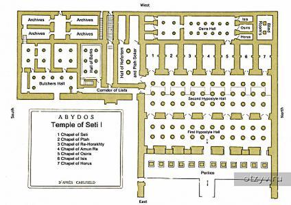 гипостильного зала (52х11