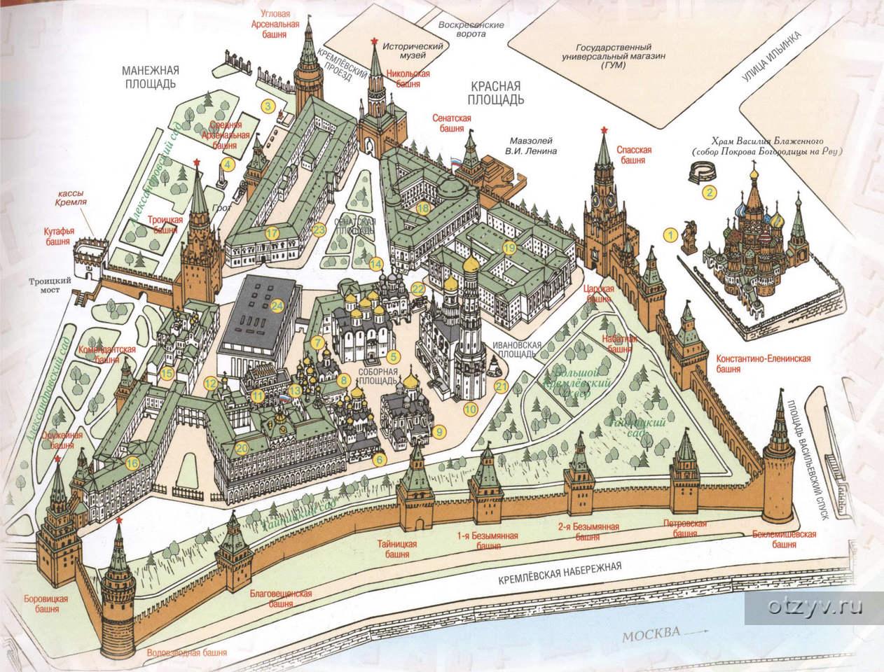 основными функциями древние здания москвы на карте белье