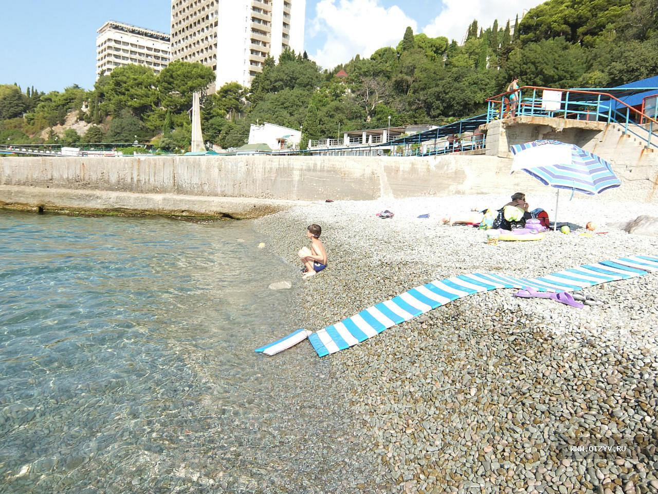 Фото пляжей в кореиз