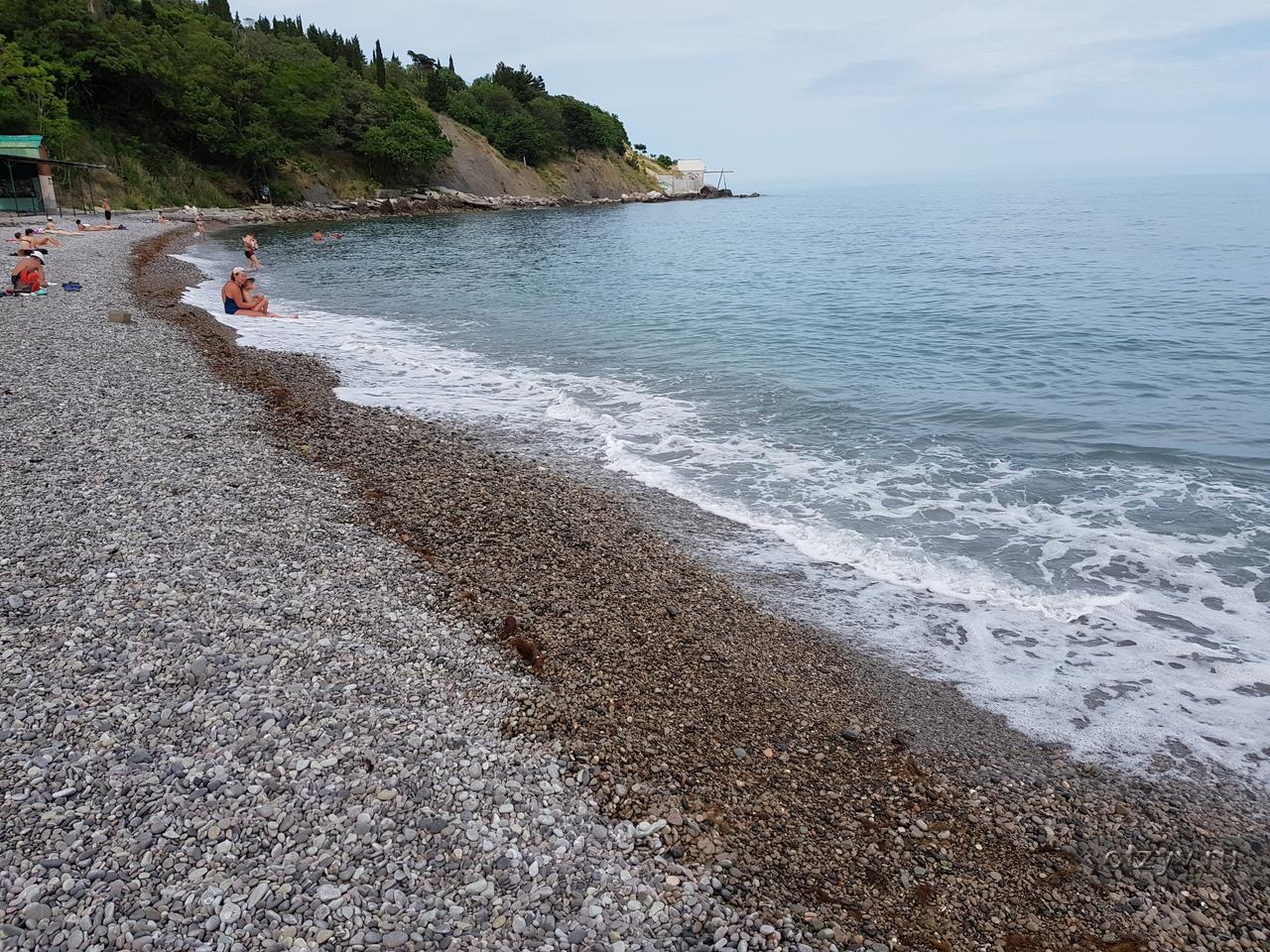 Пляжи лягушка в алупке фото