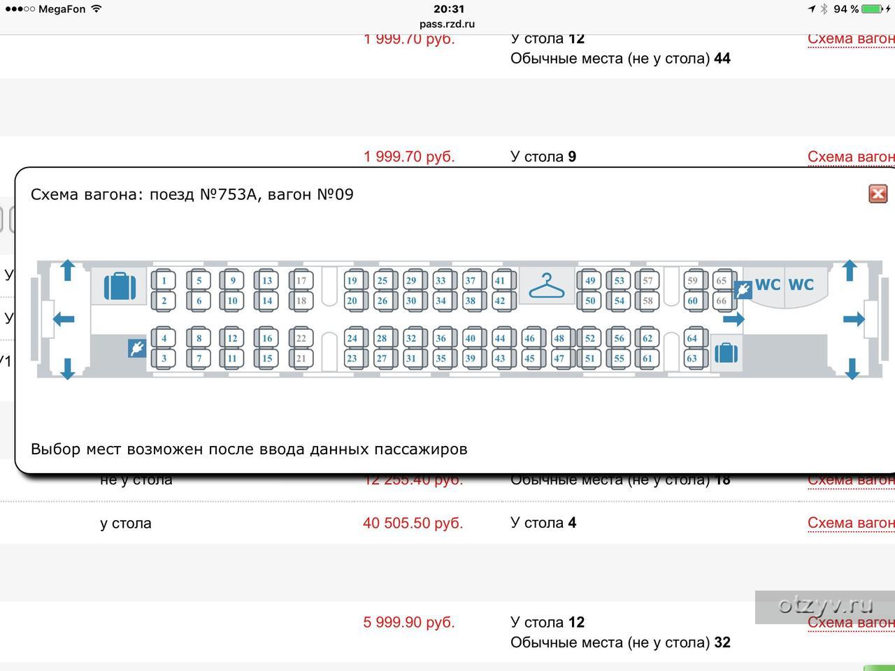 Схема вагона сапсан 747а